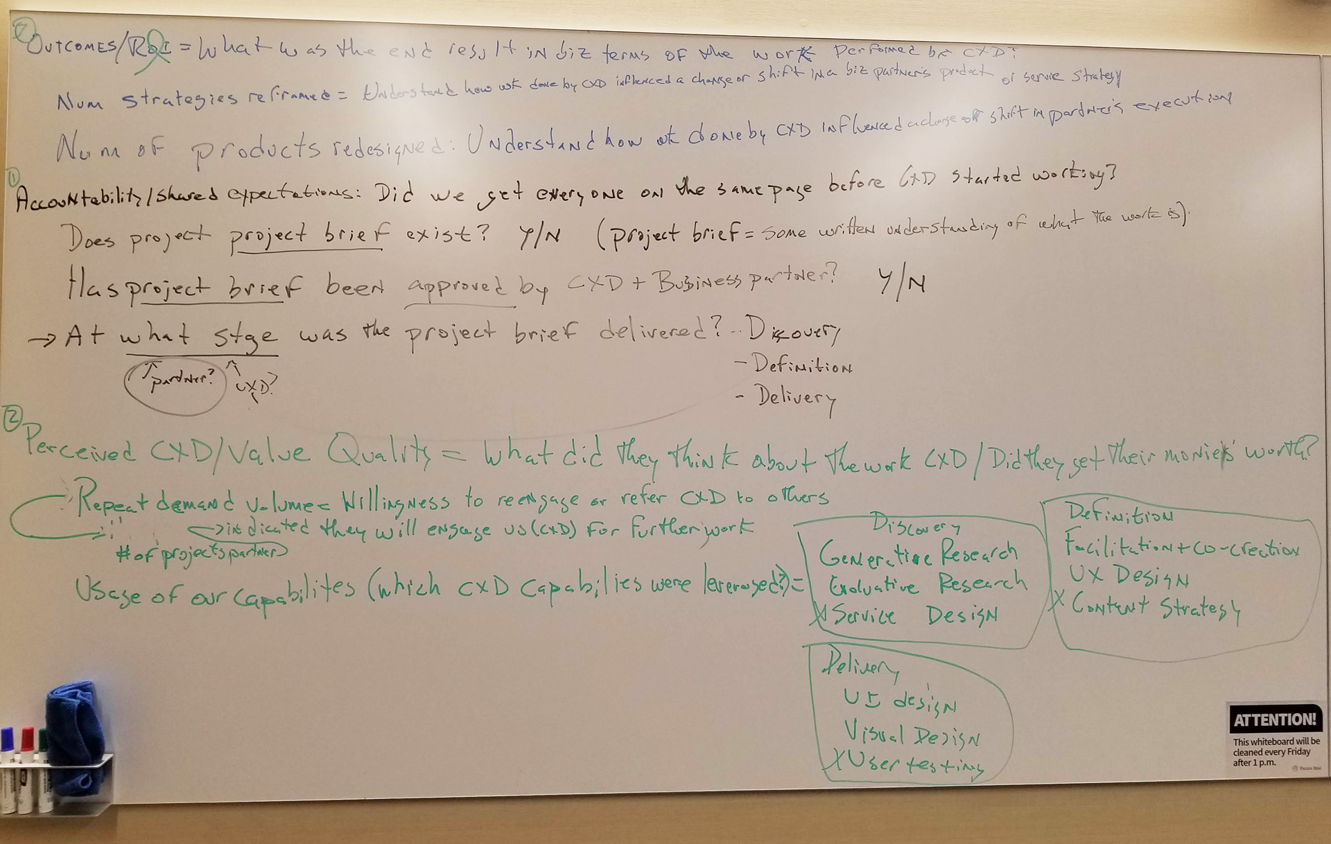 Photo of a white board